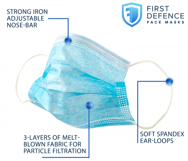 First-Defence-Face-Masks, first defence face masks, disposable face masks, medical face masks, 3ply face masks, canadian made face masks, medical face masks made in canada, canadian made medical face masks, ASTM Level 1 face mask, ASTM Level 2 face mask, ASTM Level 3 face mask